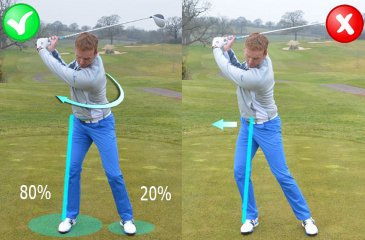 WEIGHT TRANSFER IN THE BACK SWING - Me And My Golf
