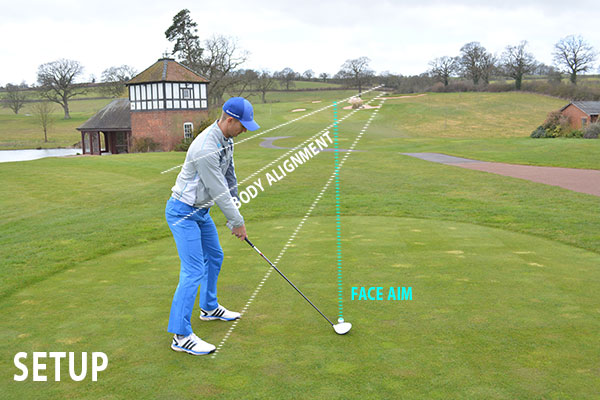 HOW TO PLAY THE PERFECT DRAW – Me And My Golf
