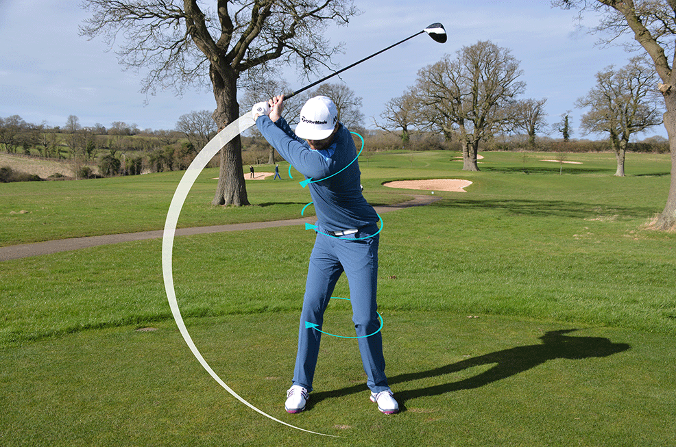 Narrow stance allows better rotation in the golf swing.
